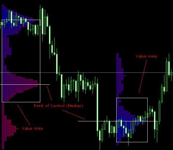 Forex indicatore fractal
